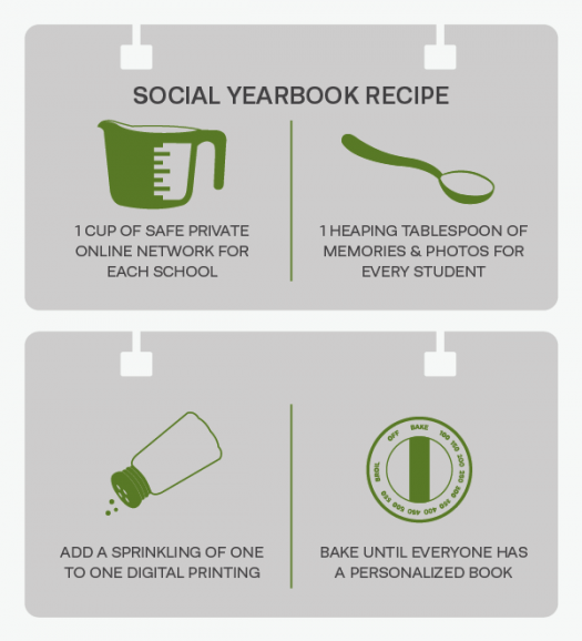 Social_VS_Traditional_Recipe_600px