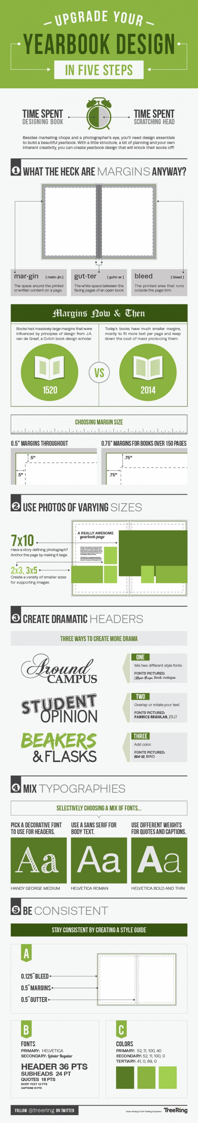Yearbook_Design_Infographic_Final_680px