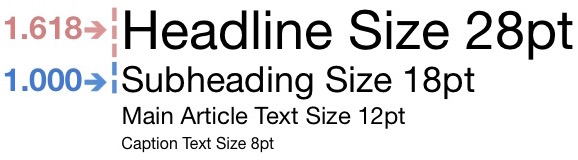 yearbok page layouts line font size